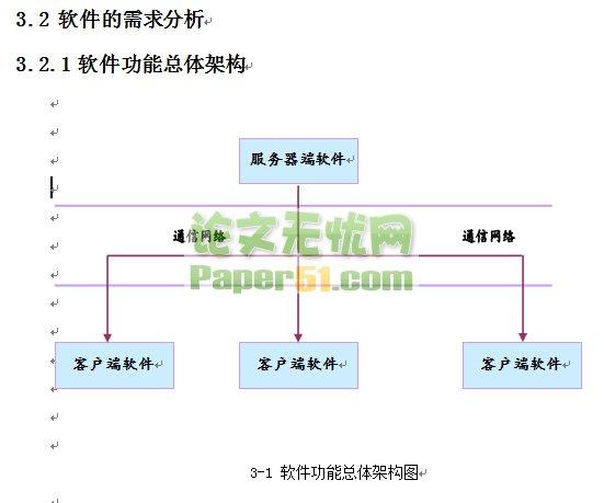 vc++网络中主机信息获取工具(原创)1