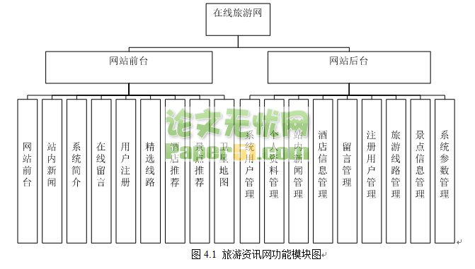ASP.NET平遥古城对外宣传网站(旅游网站)